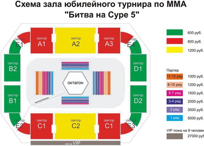 схема билетов на Битву на Суре 5